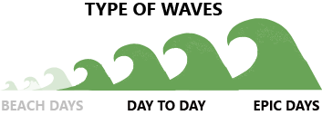 TYPE OF WAVES 2-3_1.png